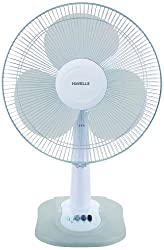 Havells Swing ZX 400mm Table Fan (White and Gray)