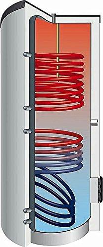 Sunset 300 Liter-Solarspeicher zur Brauchwassererwärmung