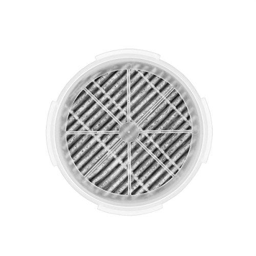 Portable Air Purifier,Air lonizer,USB Air Cleaner, True Hepa Homes Air Purifier Replacement Filter, Models GL2103/Filter