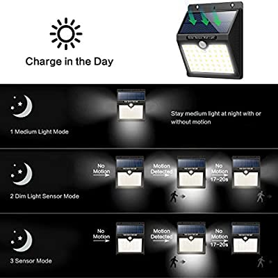 Solar Lights Outdoor, HETP 46 LED Solar Motion Sensor Security Lights Waterproof Wireless Solar Powered Light Outdoor Wall Lights Solar Lamp with 3 Modes Garden, Fence, Patio, Yard, Walkway, Driveway, Stairs, Outside Wall. (2Pack)