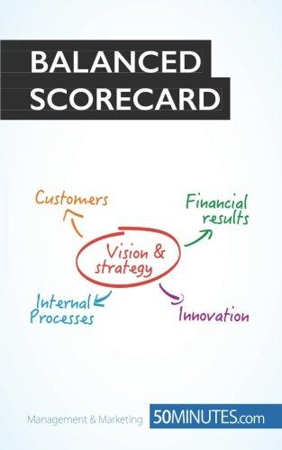 The Balanced Scorecard: Turn your data into a roadmap to success