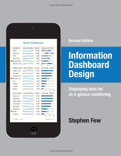 Information Dashboard Design: Displaying Data for At-a-Glance Monitoring por Stephen Few