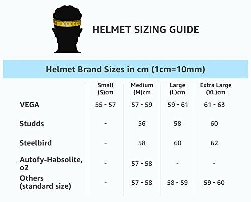 76374fac 30% OFF on Studds Ninja Elite Full Face Helmet with Carbon Center Strip (Red,  M) on Amazon   PaisaWapas.com