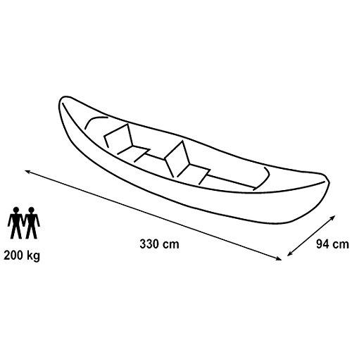 Blueborn Boat Frontier SKC330 im Test und Preis-Leistungsvergleich - 2