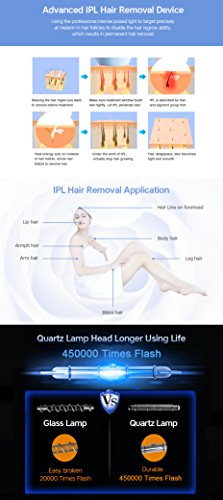 Hitsan Ipl Electric Permanent Laser Face And Body Hair Removal System Epilator Machine - One Piece