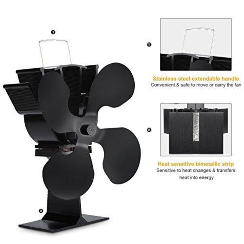 Finether Ventilateur pour Poêle Ecologique Eco Friendly,...
