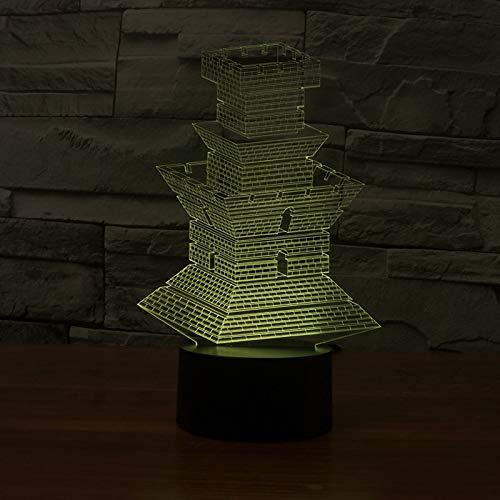 7 Farbe Led Tischlampe Für Kinder Touch 3D Architektur Turm Nachtlicht Usb The Beacon Schlafzimmer Schlaf Lampara Lighting Decor Geschenk -