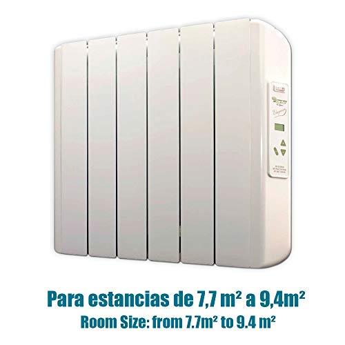 Farho Radiador Electrico Bajo Consumo 750 W Economy