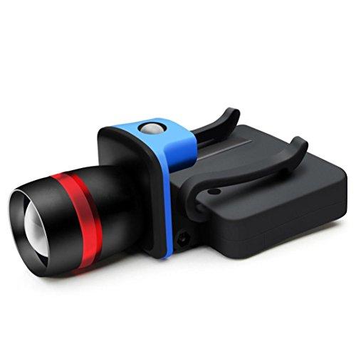 LED Cap Lampe Scheinwerfer 3Modi Ball Hat Lampe Taschenlampe Taschenlampe Licht ZOOMABLE AAA Akku Power Einstellbares Objektiv für Camping Angeln Radfahren NEU (Cap Head Ball)