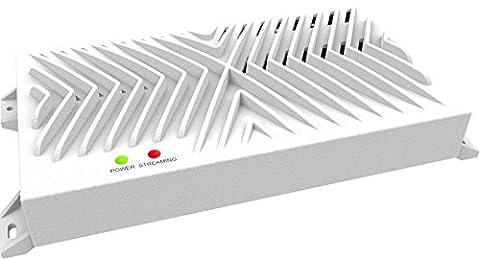 MegaSat 0600200 Sat2IP-Server (4x DVB-S2, HDTV, USB 2.0)