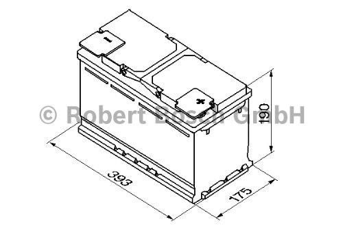 Preisvergleich Produktbild Bosch 610402092 Akku