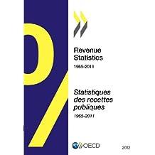 Revenue Statistics 2012