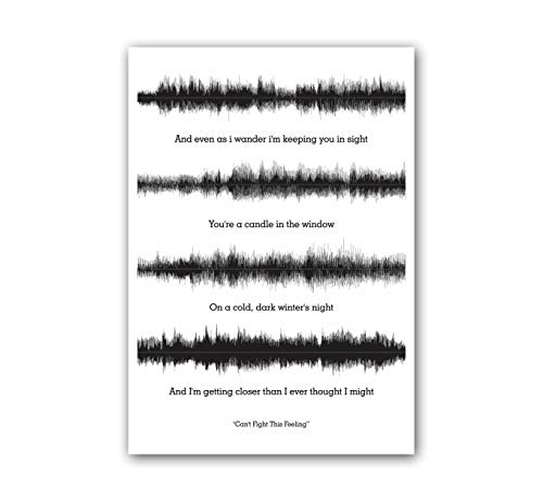 LAB NO 4 REO Speedwagon Can't Fight This Feeling Song Soundwave Lyrics Music Poster (Paper, (11