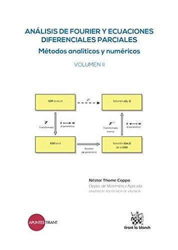 Análisis de Fourier y Ecuaciones Diferenciales Parciales Métodos Analíticos y Numéricos Volumen II (Apuntes Tirant) por Néstor Thome Coppo