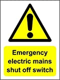Emergency Electric Mains Shut Off Switch Retro Vintage Tin Sign Coffee House Business...
