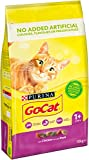 Purina Go-Cat Adult Cat with Chicken and with Duck Dry Food, 10 kg