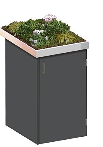 Mülltonnenbox Müllbox System