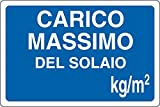 PIXLEMON Cartello Alluminio cm 50x35 CARICO Massimo del SOLAIO kg/m²