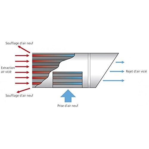 aérateur d'air - atlantic mono df lt - double flux - atlantic 123039