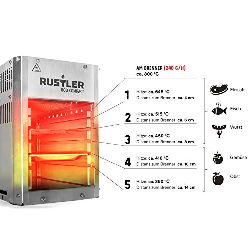Rustler 800 Compact Hochleistungsgrill - Oberhitze Gasgrill aus Edelstahl für Temperaturen bis zu 800° C mit Piezozünder - 800 Grad Grill - Inkl. Grillrost & Auffangschale - Kompaktes Design
