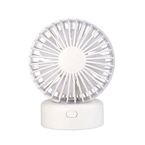 ThreeCat-Mini-ventilador-USB-de-7-grandes-aspas-ajustables-blanco-blanco