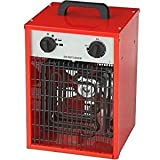 2KW 2000 WATT 2 KILOWATT 230v INDUSTRIAL SPACE HEATER WORKSHOP GARAGE SHED ELECTRIC FIRE THERMOSTAT SQUARE ELECTRIC FAN HEATERS - 3 HEAT SETTINGS NEW