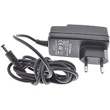 Original Netzteil Ac/Dc Adapter AVM04047 12V-1.2A für Fritz!Box Fon 7170