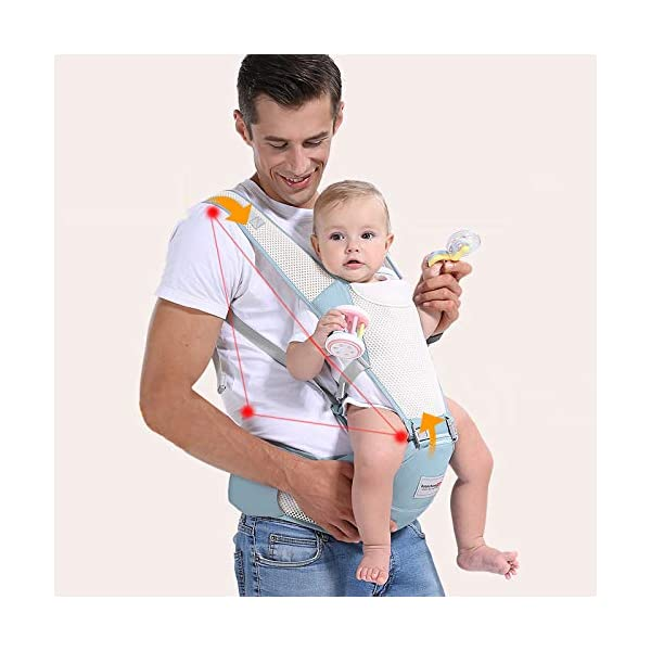 LITIAN Four Seasons Universal Baby Carrier Waist Stool Front Hug Multifunctional Baby Seat Summer Breathable light grey  ★ Double-layer high-elastic mesh design, cool and breathable, breathable strap. ★ Protect the bones from stress. Stressed on the shoulders, waist, abdomen, three points of balanced force, prevent Mommy spine strain, easy and labor-saving. ★ Enclosed soft skin-friendly bib, avoid rubbing the baby's chin and neck, reducing harmful bacteria. 6