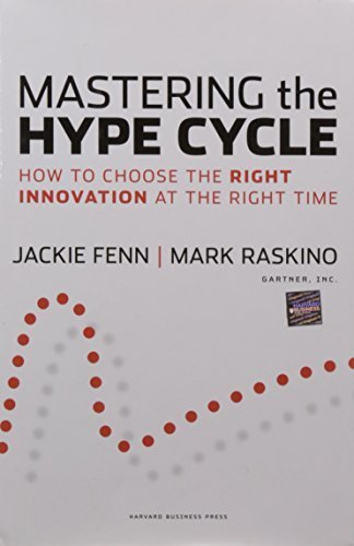 Mastering the Hype Cycle: How to Choose the Right Innovation at the Right Time (Gartner) by Fenn, Jackie, Raskino, Mark (2008) Hardcover