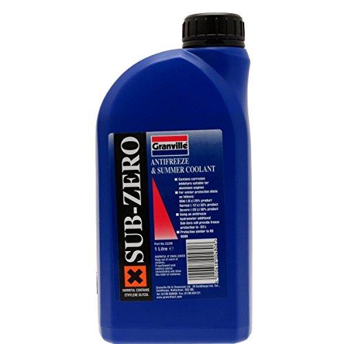 4-x-1-l-motorrad-frostschutzmittel-sommer-kuhlmittel