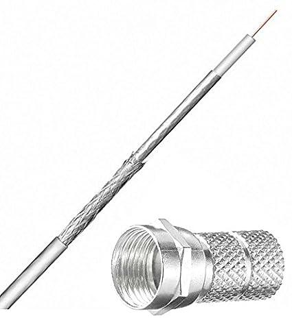 50 m Mini Koax Kabel; Antennenkabel 4,6 mm; inkl. 10 F Stecker 4,6 mm; Innenleiter %100 Kupfer; 2-fach geschirmt; für Sat und Kabel TV-Empfang; [TV Kabel
