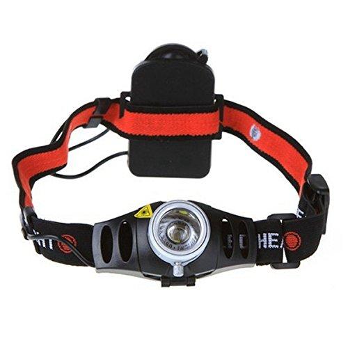 mamaison007-velo-ultra-lumineux-q5-led-projecteur-zoomable-phare