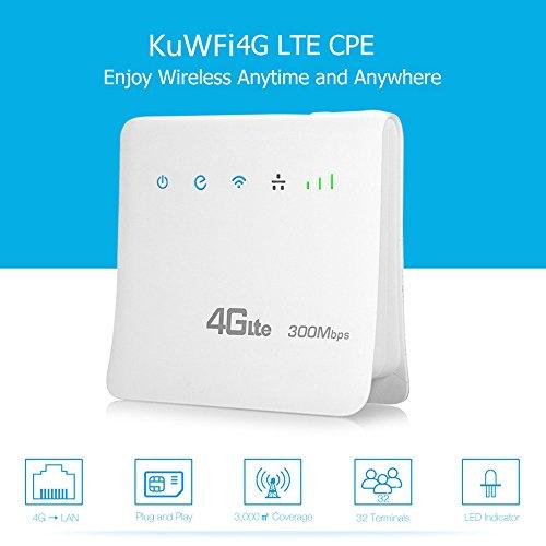 KuWFi Desbloqueado Router inalámbrico WiFi inalámbrico de 300Mbps 4G LTE CPE para...