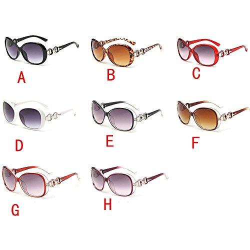 SHE.White Sonnenbrille Nerdbrille Nerd Retro Schau Brille Pilotenbrille Vintage-Look Unisex...