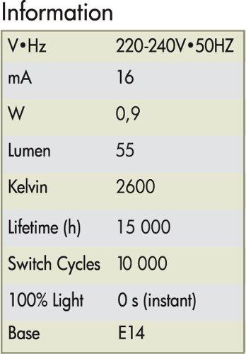 Best Season 337-36 Decoline - Bombilla vela LED E14 (2600 K, 230 V, con surcos)