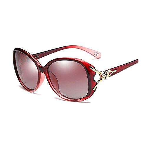 BVAGSS Retro Polarisiert Sonnenbrille Damen Big Rahmen 100% UV400 Schutz (Red Frame With Red Lens)