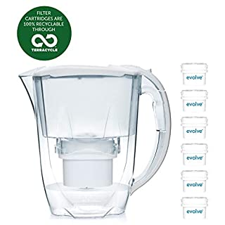 Aqua Optima 12 month annual pack - Oria Water filter jug with 6 x 60 day Evolve water filter cartridges - White