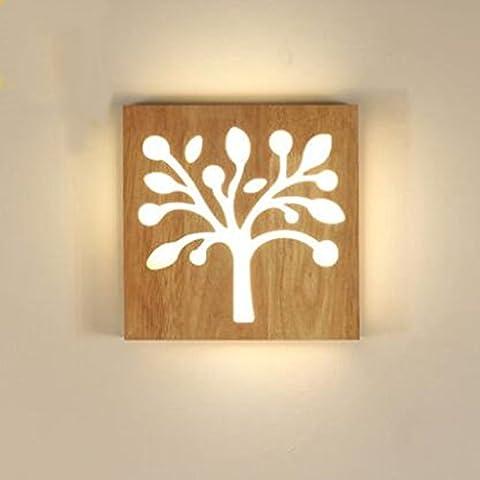 CNMKLM baño moderno Candelabro de Pared para el hogar de pared de luz LED Lámpara de Pared Lámpara de iluminación interior?#18,con el mejor servicio