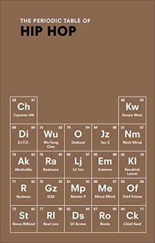 The Periodic Table Of Hip Hop por Neil Kulkarni