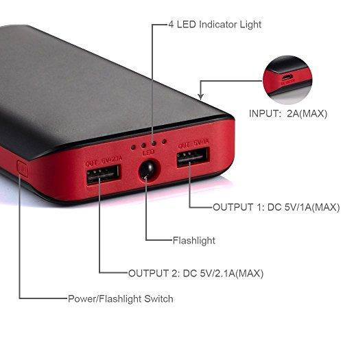 Bateria Externa GRDE 25000mAh Cargador Portatil (Dual Salida USB 5V 1A & 5V 2A  Entrada Micro USB 5V 2A) Power Bank