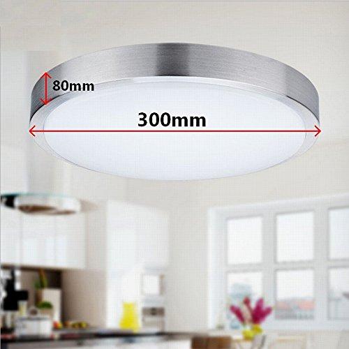 SAILUN 15W Bianco Freddo LED Panel Raffreddare Risparmio Plafoniera ...