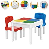 deAO 3-in-1 Multi-Purpose Building Block Construction Activity Table with Two Chairs, Writing Top and Toy Storage for Kids