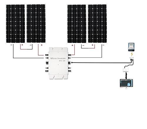 ecoworthy 600W auf Grid Tie Solar Panel komplett Kits: 4160W Mono Solarpanel mit 600W 24V-230V Grid Tie Power Inverter