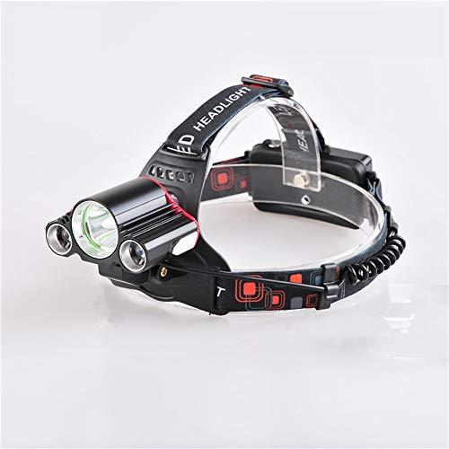 LED Stirnlampe 4 Licht Modus Scheinwerfer Super Bright Glare Wetterfeste Taschenlampe , 90 ° Drehung und drehbare Scheinwerfer für Laufen/Gehen/Radfahren/Angeln/Camping-IPX6 (Color : Red)