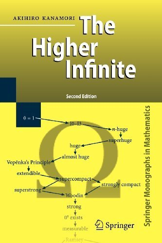 The Higher Infinite: Large Cardinals in Set Theory from Their Beginnings (Springer Monographs in Mathematics) by Kanamori, Akihiro (2008) Paperback