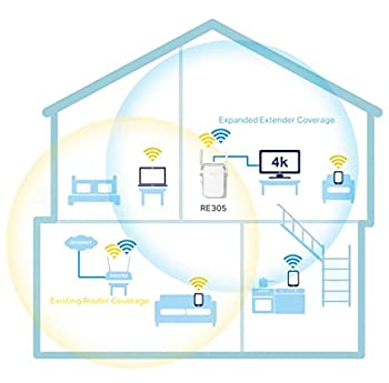 Tp-link Re305 Ac1200 Wlan Repeater (Dual Wlan Ac+n, 1167 Mbits, App Steuerung, 1 Port, 2x Flexible Externe Antennen, Wps, Ap Modus, Kompatibel Zu Allen Wlan Geräten) Weiß 8