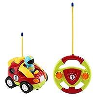 Specifiche tecniche: Materiale: Plastica Colore: Verde chiaro Formato dell'automobile del giocattolo: ca. 13.5 * 10 * 11cm (L * W * H) Diametro del controllo radio: 11.8cm Peso netto: 317g Nota: L'auto da corsa richiede 3 batterie AA e telecomando ri...