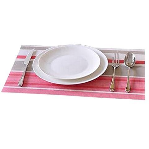 4 PCS Décorations de table / Mat Résistance Skid / Tricot Set Candy Stripe Rouge
