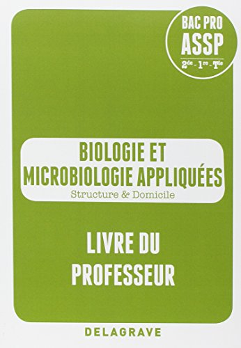 Biologie et microbiologie appliquées