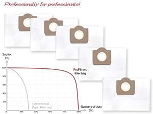5x Sac-filtre tissus pour aspirateur LIV RIO; JAZZ; POWERVAC 3200; EXTRA 3200; PROFILINE 20